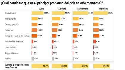 Monitoreo de Opinión Pública de Management & Fit