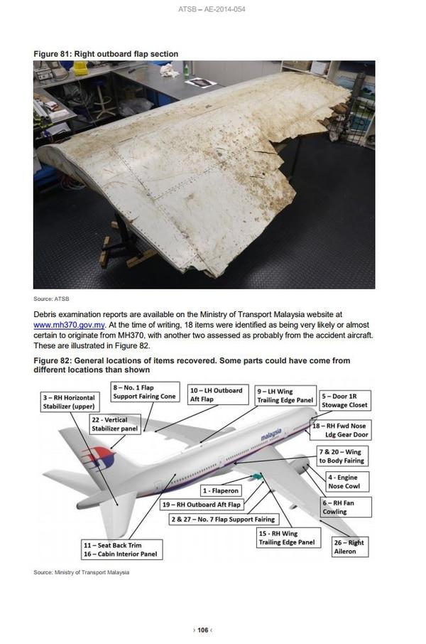 El resto de una de las alas y el gráfico del avión de Malaysia Airlines (ATSB)
