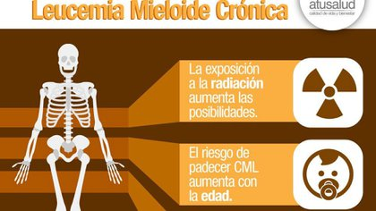 Factores de riesgo de la LMC