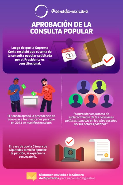 La consulta dio un paso más rumbo a su ratificación (Foto: Senado mexicano)