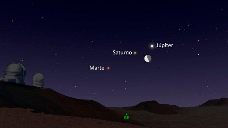 Así podremos observar a los planetas esta noche
