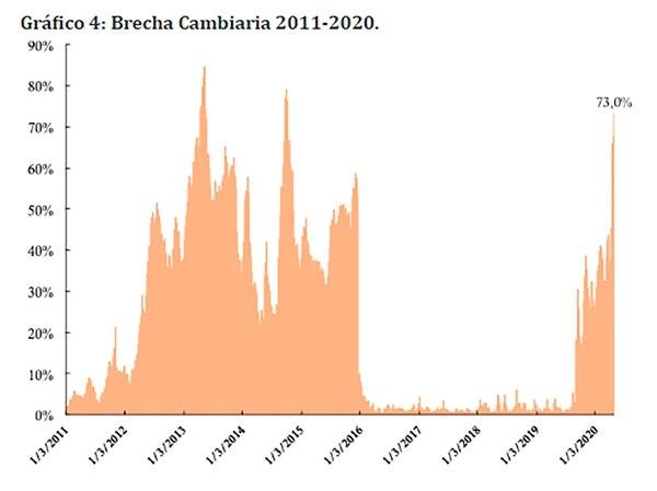 El BCRA debe evitar una nueva crisis cambiaria - Infobae