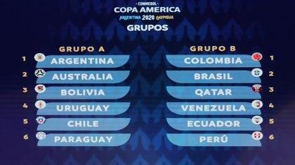Sorteo de la Copa América de fútbol 2020 realizado en Cartagena, Colombia, 3 de diciembre, 2019. REUTERS/Luisa González