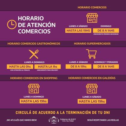 Las actividades que ya estaban permitidas en Jujuy.