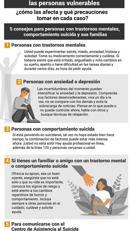 Los consejos para las personas vulnerables y su entorno (Infografía: Marcelo Regalado)