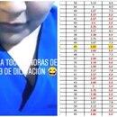 Usuarios en redes sociales exhibieron las malas calificaciones de la estudiante de medicina de la Unam (Foto: Twitter)