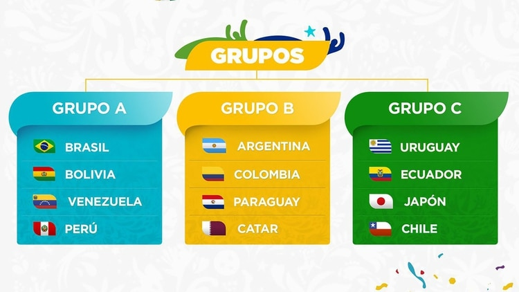 Así quedaron conformados los grupos de la Copa América