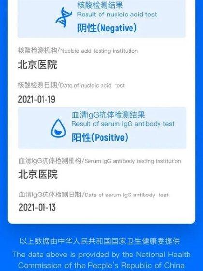 La información de los test: negativo por COVID-19 y positivo por anticuerpos