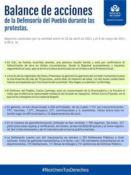 Balance de acciones de la Defensoría del Pueblo en el marco del Paro Nacional. Foto: Defensoría del Pueblo.