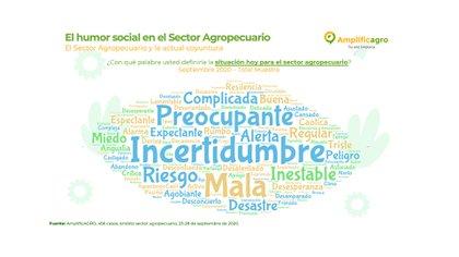 Incertidumbre, fue la palabra más utilizada para definir el presente del sector agropecuario
