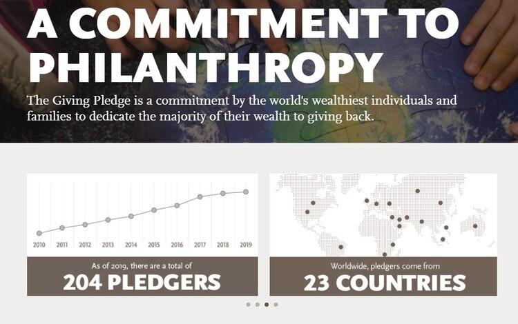 La plataforma de donaciones