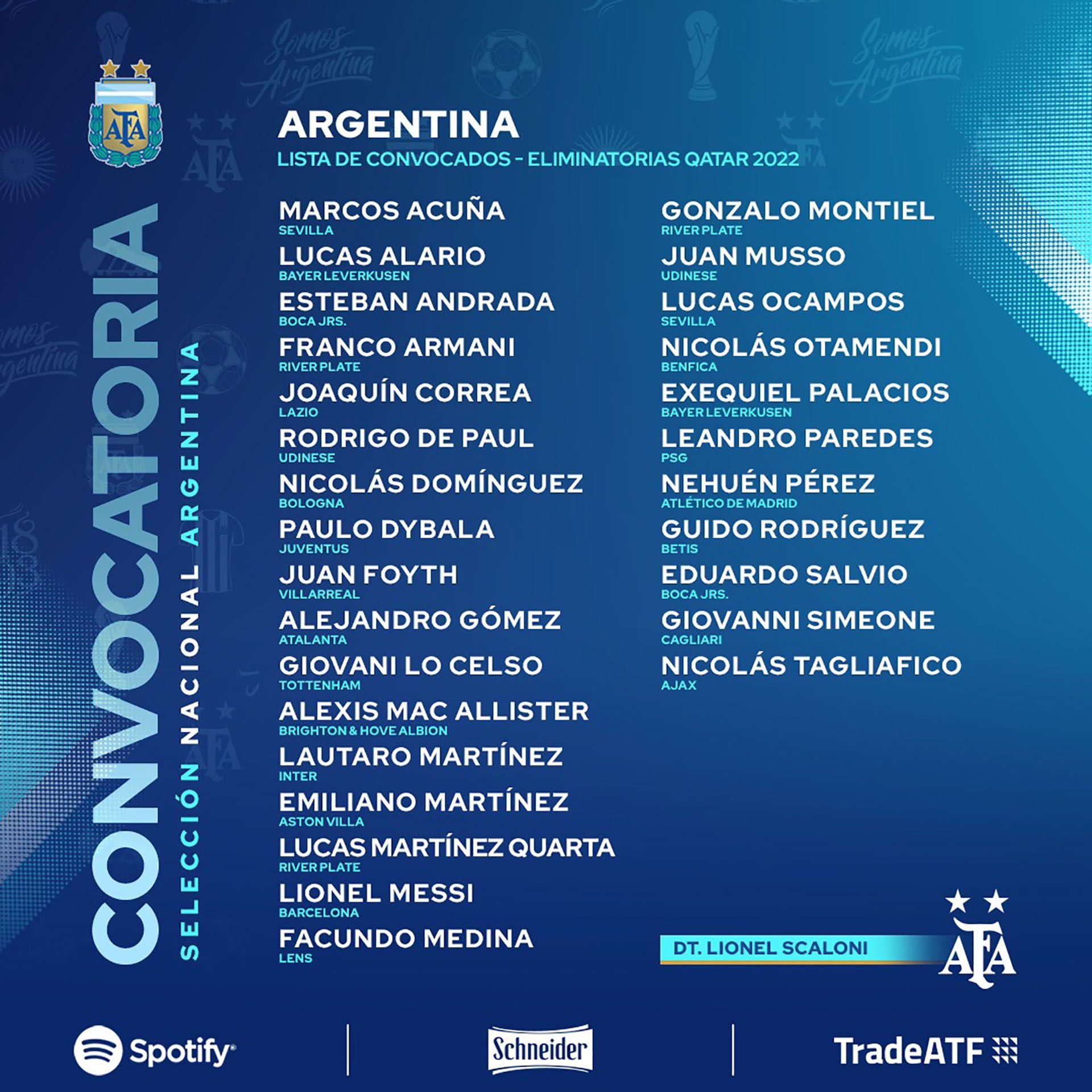 Placa convocados selección argentina