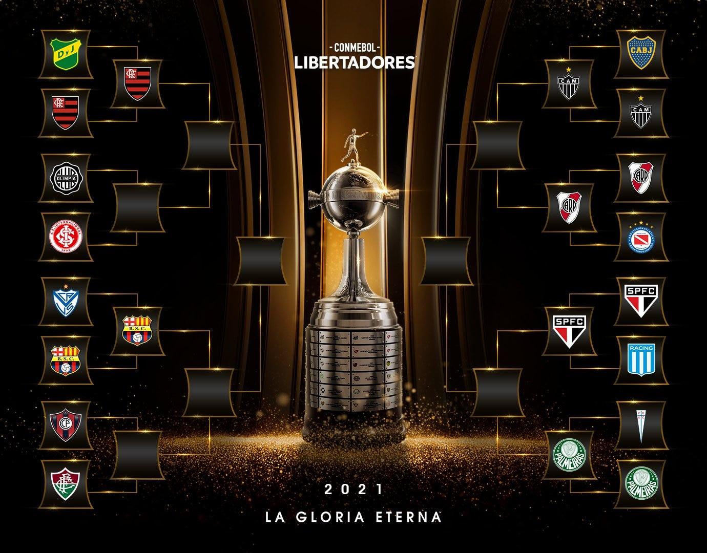 Cuadro Copa Libertadores