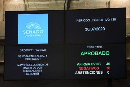 La votación del teletrabajo, en el tablero del Senado