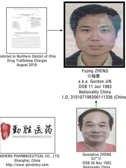 Fujing Zheng y su padre Guanghua Zheng están acusados de dirigir una de las mayores organizaciones criminales que trafican fentanilo desde Shanghai al resto del mundo (Tesoro de los Estados Unidos)