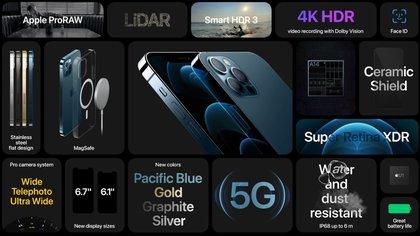 Las características del iPhone 12 Pro y Pro Max