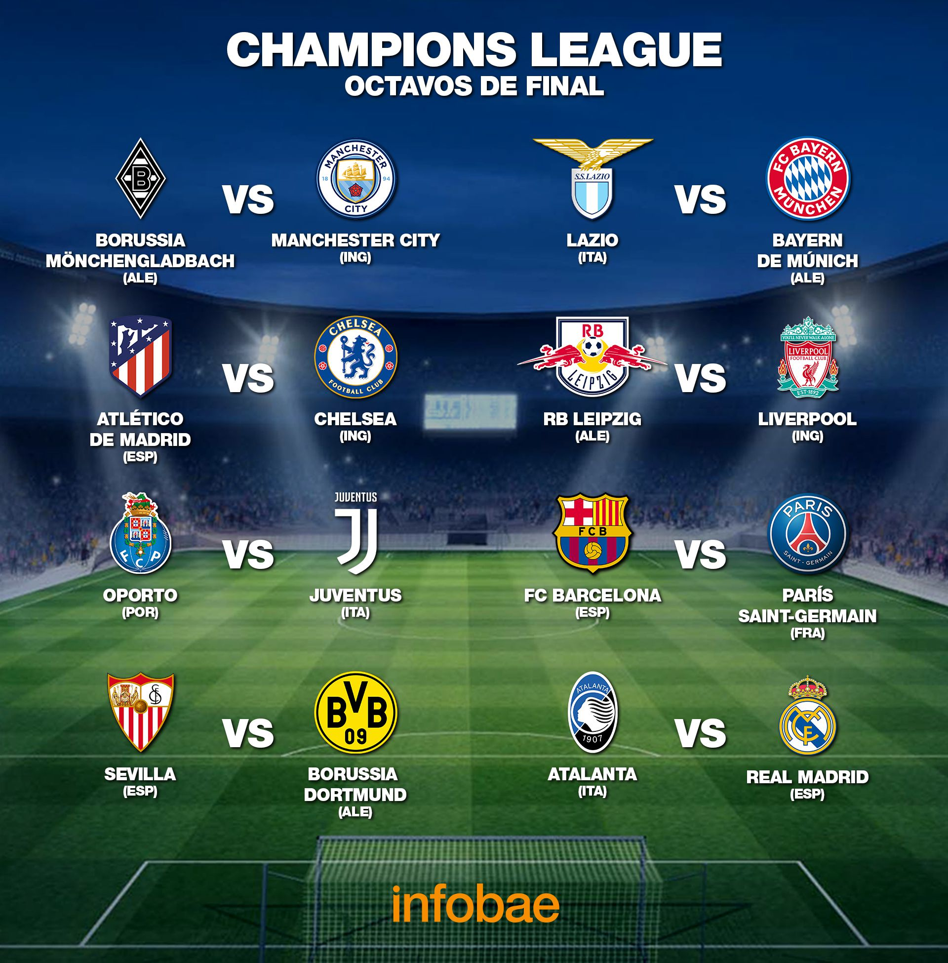 Champions League - Octavos de final