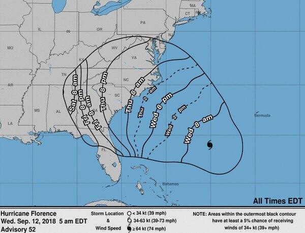 Los vientos huracanados azotarán la costa desde el jueves