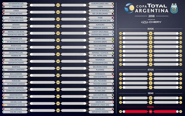 Resultado de imagen para copa argentina 2018