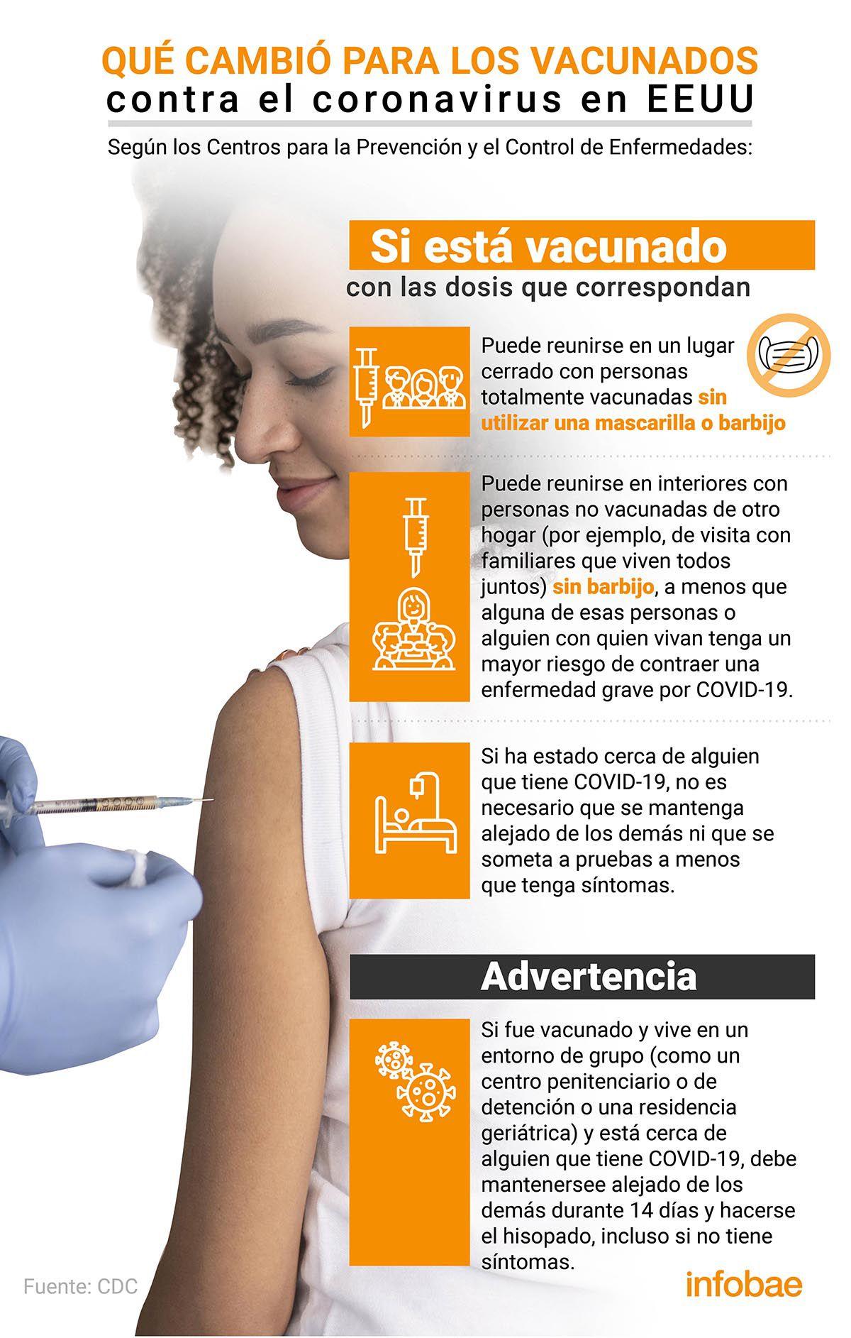 infografia vacunados eeuu