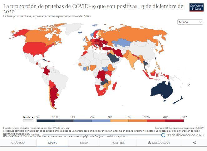 La proporción de pruebas de COVID-19 que son positivas, 13 de diciembre de 2020 (Our World In Data)