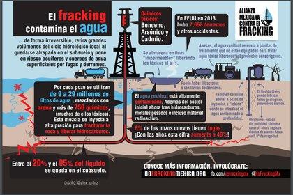El fracking genera graves daños a la naturaleza y la salud humana (Foto: Cortesía / Alianza Mexicana contra el Fracking)