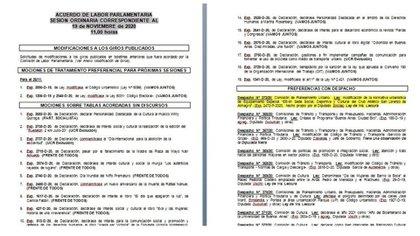 El tratamiento de la Ley, en el Orden del Día de la Legislatura