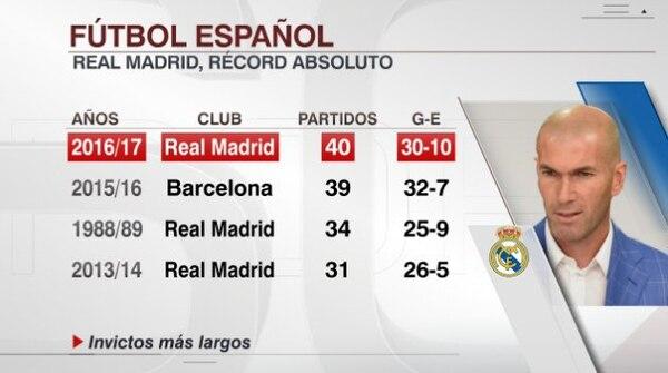 Copa del Rey: Real Madrid eliminó al Sevilla y avanzó a cuartos de ...