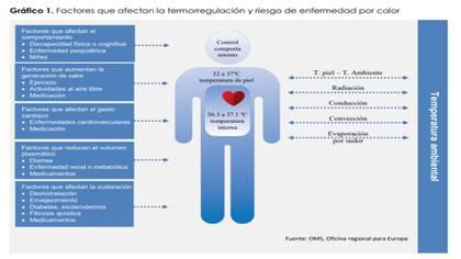 18/02/20 (Foto: Organización Panamericana de la Salud )