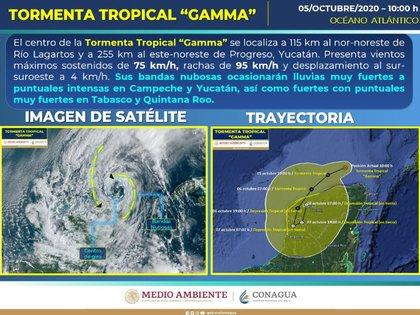 Trayectoria actualizada de la tormenta tropical Gamma (Foto: SMN / Conagua Clima)