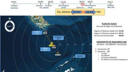 Gráfica que complementa Comunicado de Prensa de la Fuerza Aérea (Twitter Fuerza Aérea de Chile/@@FACh_Chile)