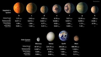 Los astronautas creen que los planetas pueden contener agua