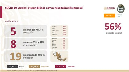 Disponibilidad de camas de hospitalización genera (Foto: Secretaría de Salud)