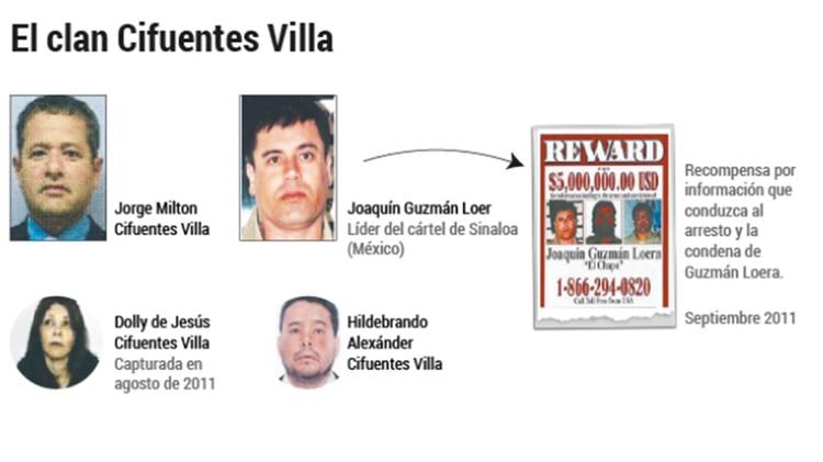 Clan Cifuentes Villa fue una familia narcotraficante colombiana de bajo perfil.