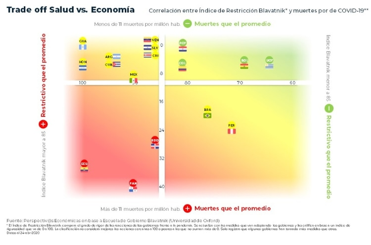 Fuente: Asuntos Públicos de LLYC Argentina, junto con el director de Persepctiv@s Económicas