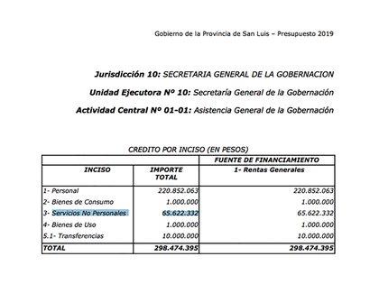 """Presupuesto 2019 de San Luis donde figuran los """"Servicios no personales"""" para """"Asistencia General de la Gobernación"""", como se denomina a los gastos reservados."""