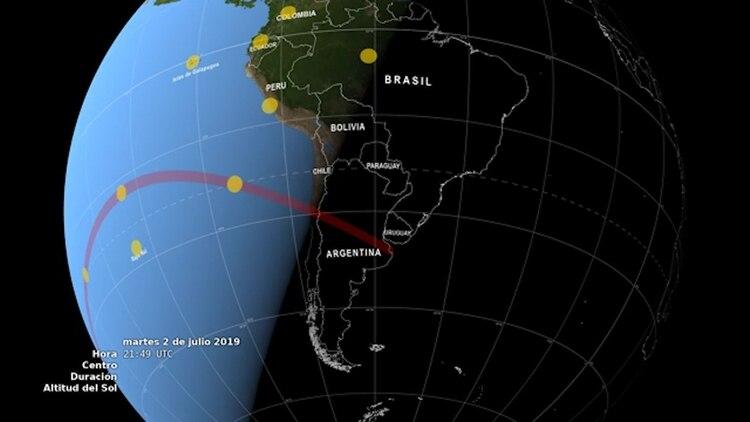 La trayectoria del eclipse de este martes 2 de julio (Foto: captura de pantalla)