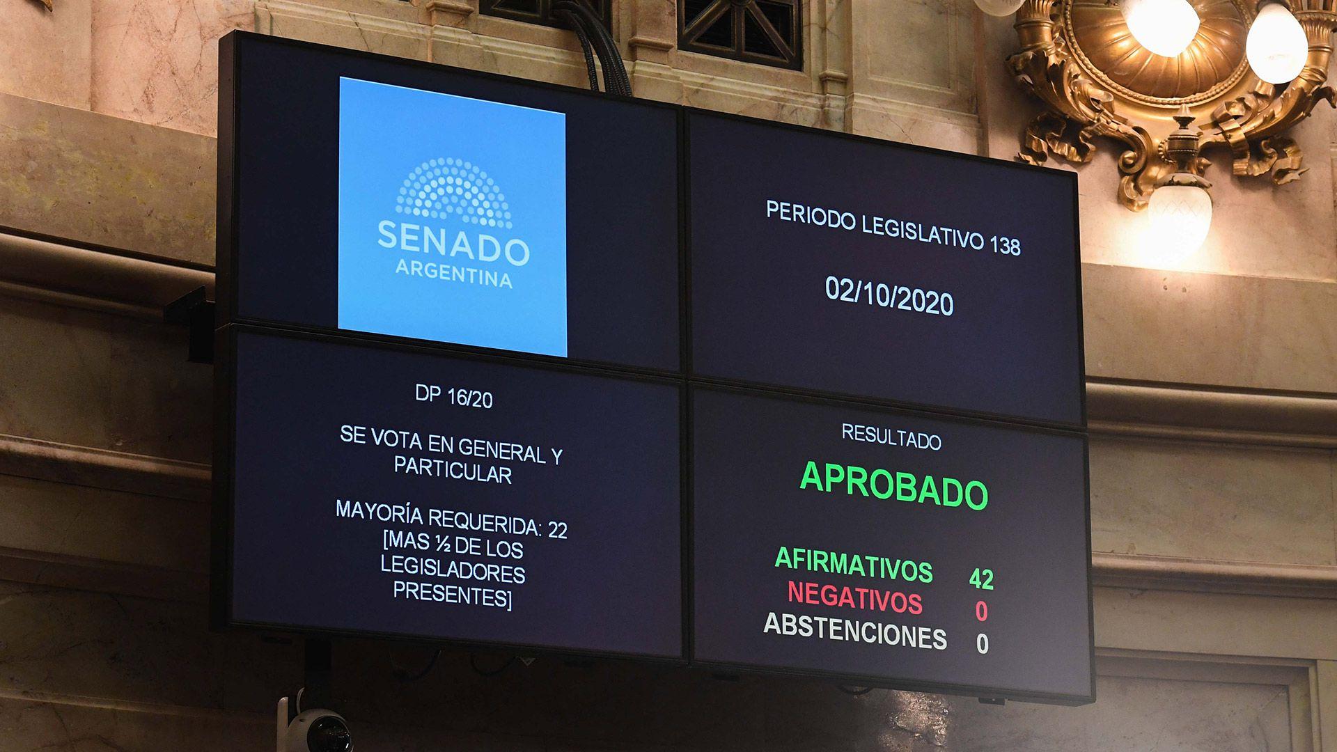 senado-proyecto-de-ley-de-reduccion-de-la-coparticipacion-de-la-ciudad-de-Buenos-Aires-