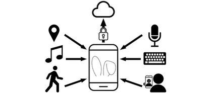 La app de la investigación, EARS, registra una miríada de datos y los encripta para seguridad de los usuarios. Aunque la mayoría son irrelevantes, entre ellos está la clave del impulso suicida. (MAPS)