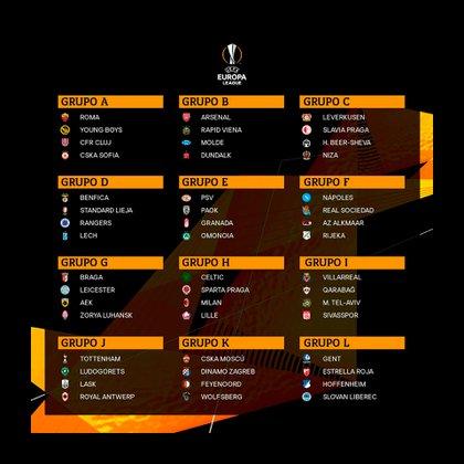 Así quedaron los grupos de la Europa League 2020/2021