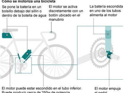Así funciona el diminuto motor por el que Lance Armstrong fue acusado de haber hecho trampa durante años - Infobae
