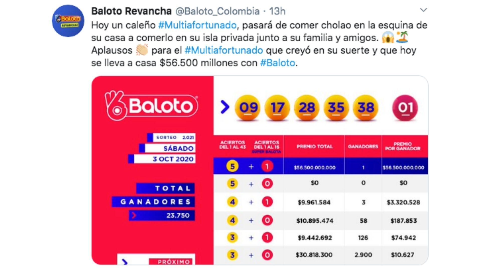 A través de su cuenta de Twitter, Baloto dio a conocer que el premio mayor cayó en la ciuda de Cali.