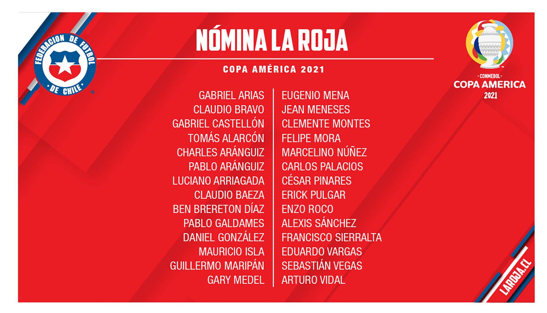 listas de la Copa América de las distintas selecciones