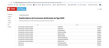 El sitio de Gobierno Abierto de Tigre, con los datos de los sueldos del intendente y el resto de los funcionarios del municipio.