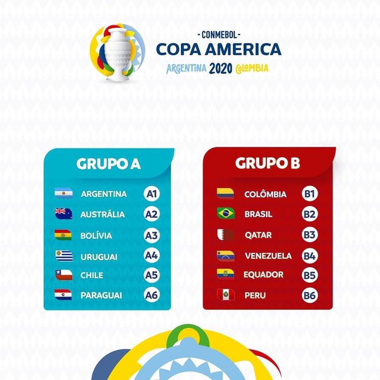 Estas son las dos zonas de clasificación de la próxima Copa América