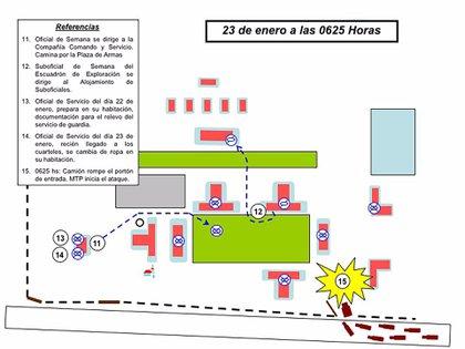 Un mapa armado por Julio Ruarte. Es uno de los muchos que figuran en su libro y que sirven para entender el ataque. En este caso, cómo comenzó todo