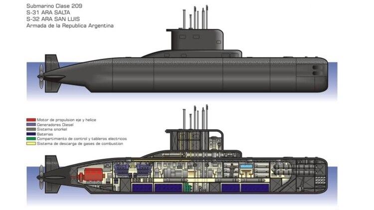 Brasil cederá 4 submarinos estratégicos a la Armada Argentina Submarino-Brasileno-IKL-209-1400-1