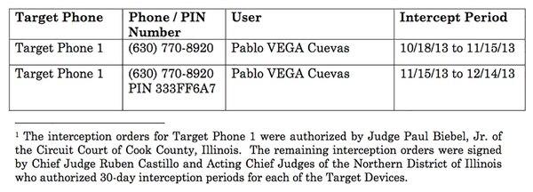 Las primeras espías al teléfono de Vega hechas por la DEA