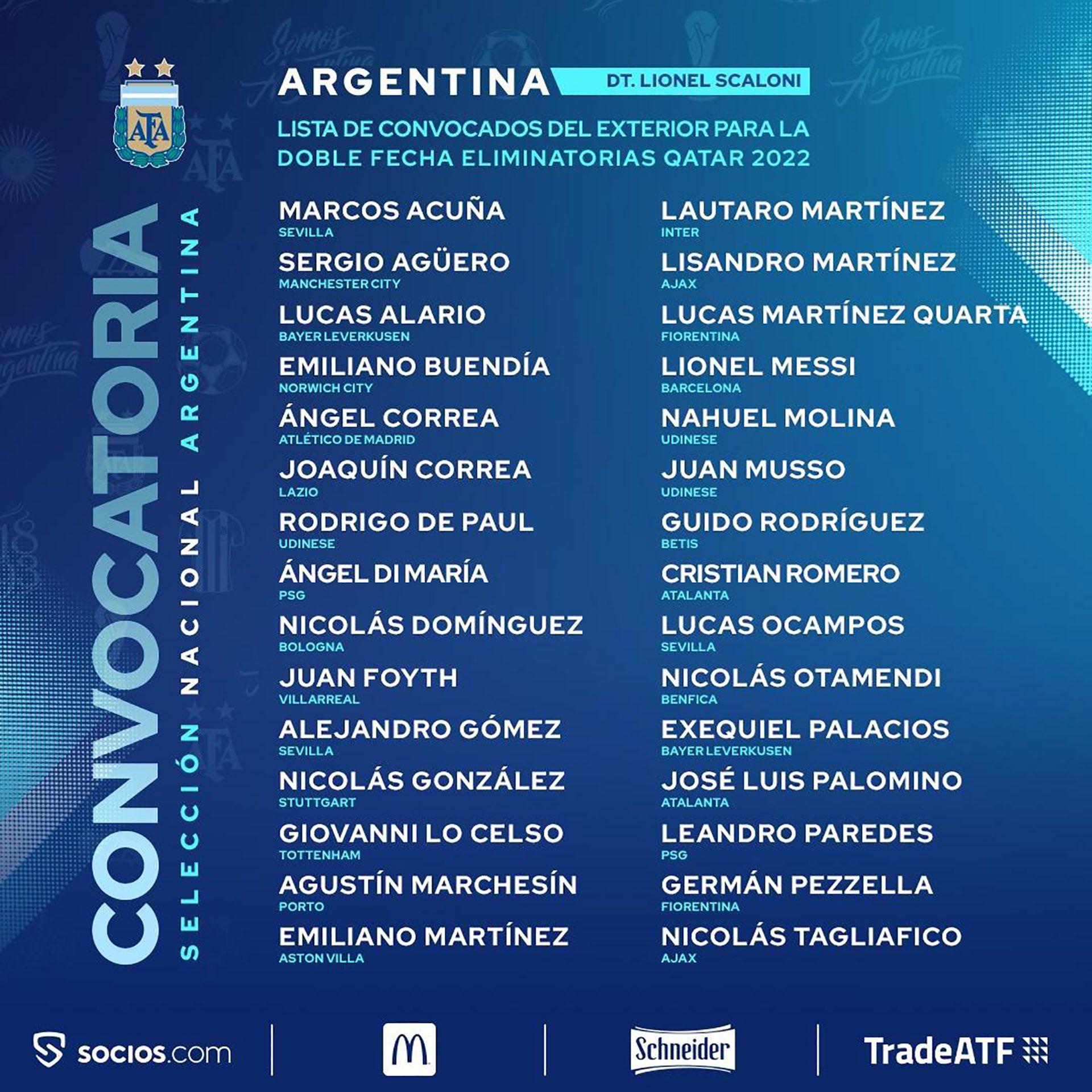 Placa lista selección argentina eliminatorias