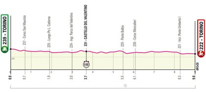 El boyacense asistirá por segunda vez en su carrera a la primer gran vuelta de la temporada. Foto: Giro de Italia